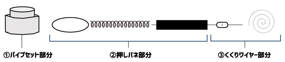 押しバネ式ワイヤーセットパイプ筒あり